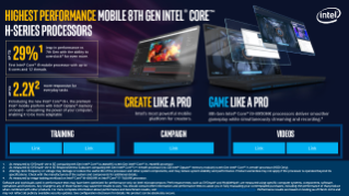 8th Gen Intel® Core™ H-Series Processors Battle Cards