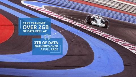 How Big Data And Analytics Power Formula 1