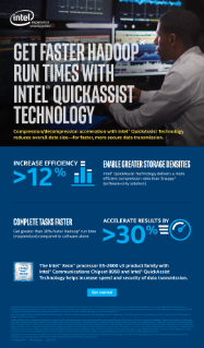 Get Faster Hadoop* Run Times with Intel® QuickAssist Technology (Intel® QAT)