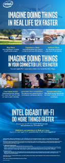 Imagine Doing Things Faster in Your Connected Life