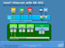 Ethernet Controllers Assist I/O and Virtualization