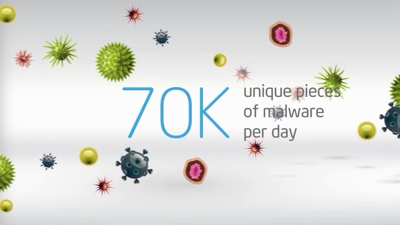 Rootkit and Stealthy Threat Prevention Video